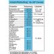 CARBONIT® NFP Premium Filterpatrone