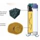 CARBONIT® KALK kompakt 10 Zoll Filterpatrone