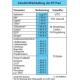 CARBONIT® IFP Puro Filterpatrone